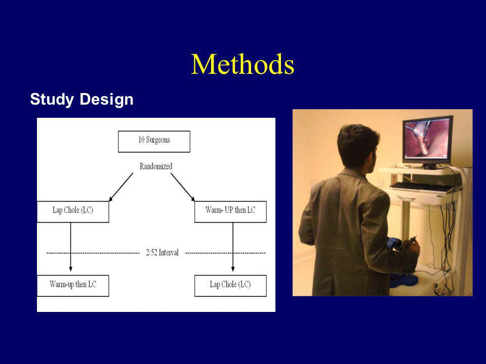 Methods Study Design