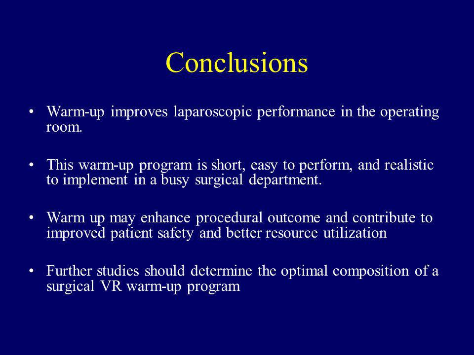 Conclusions Warm-up improves laparoscopic performance in the operating room.
