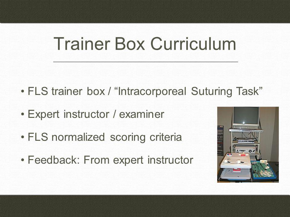 Trainer Box Curriculum