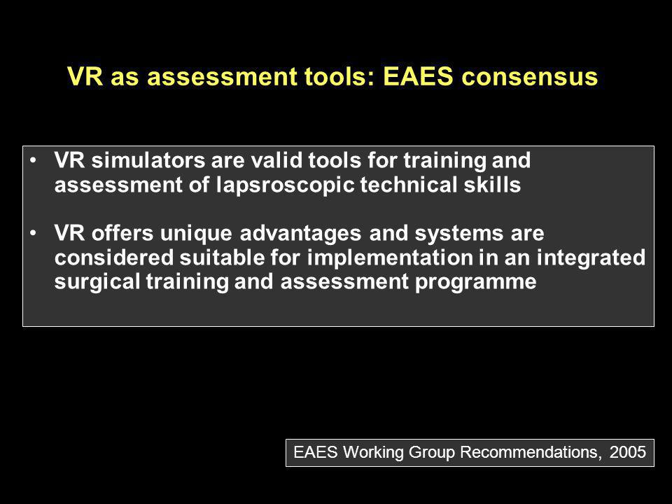 VR as assessment tools: EAES consensus