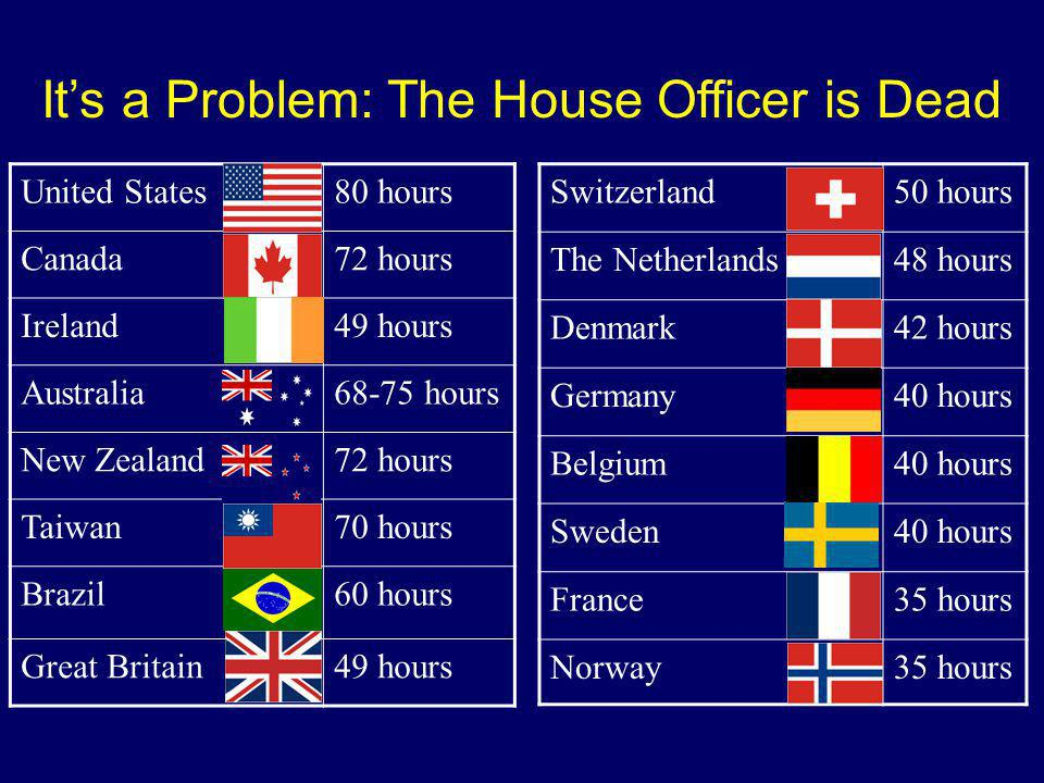 It's a Problem: The House Officer is Dead