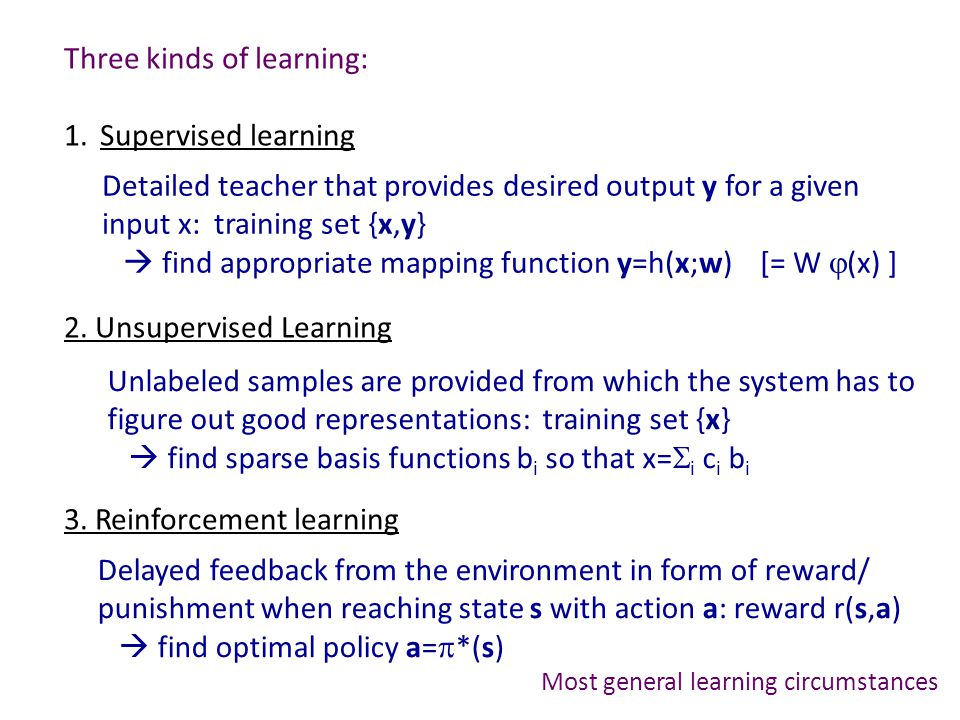 Three kinds of learning: Supervised learning
