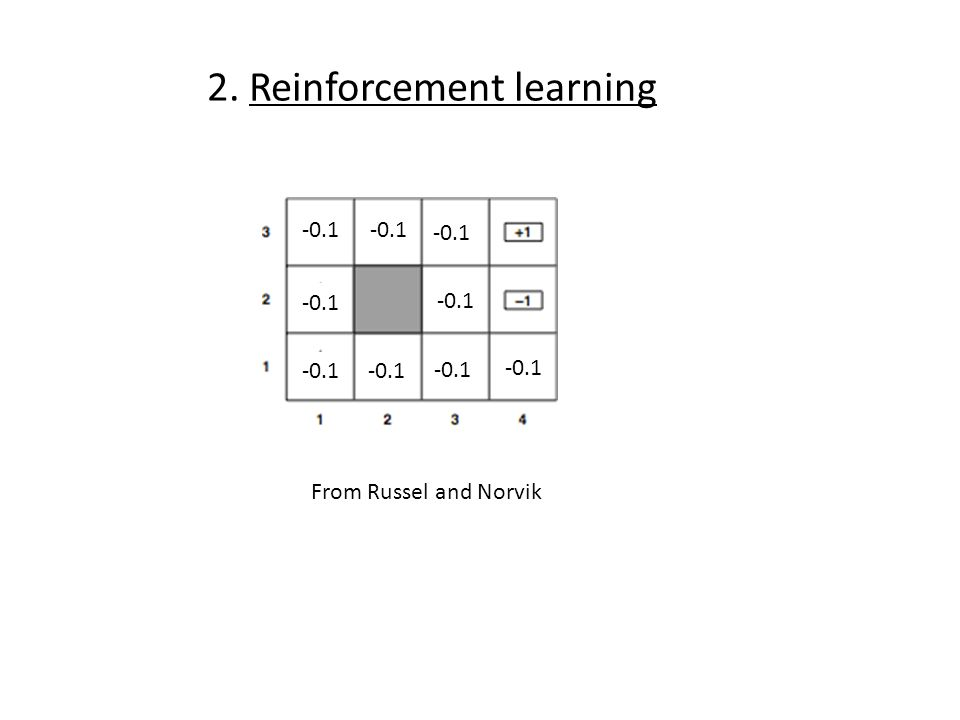 2. Reinforcement learning