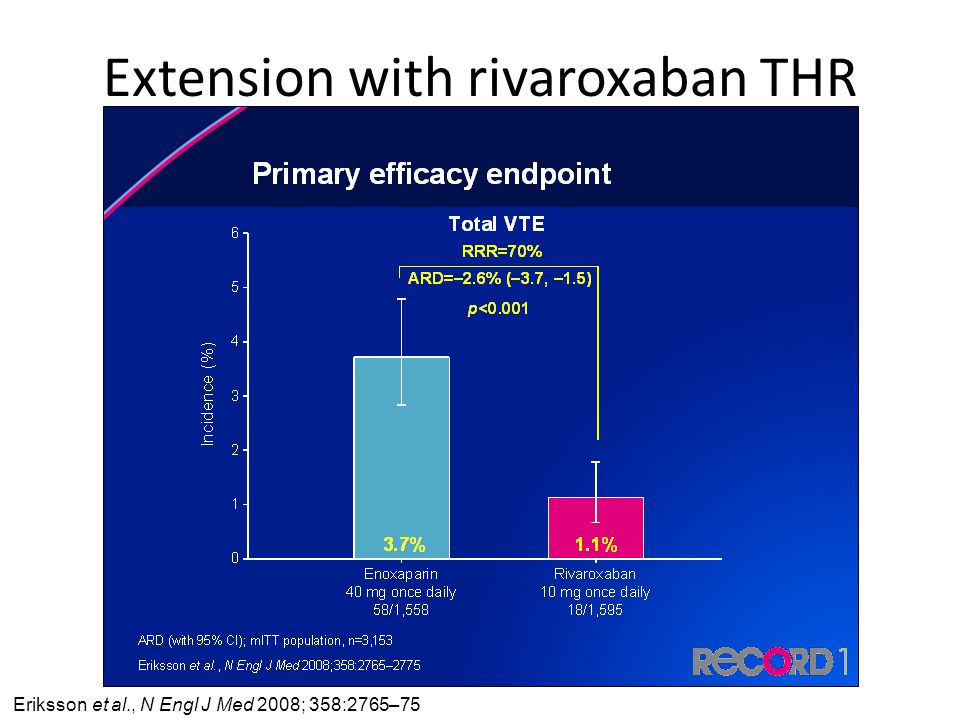 Extension with rivaroxaban THR