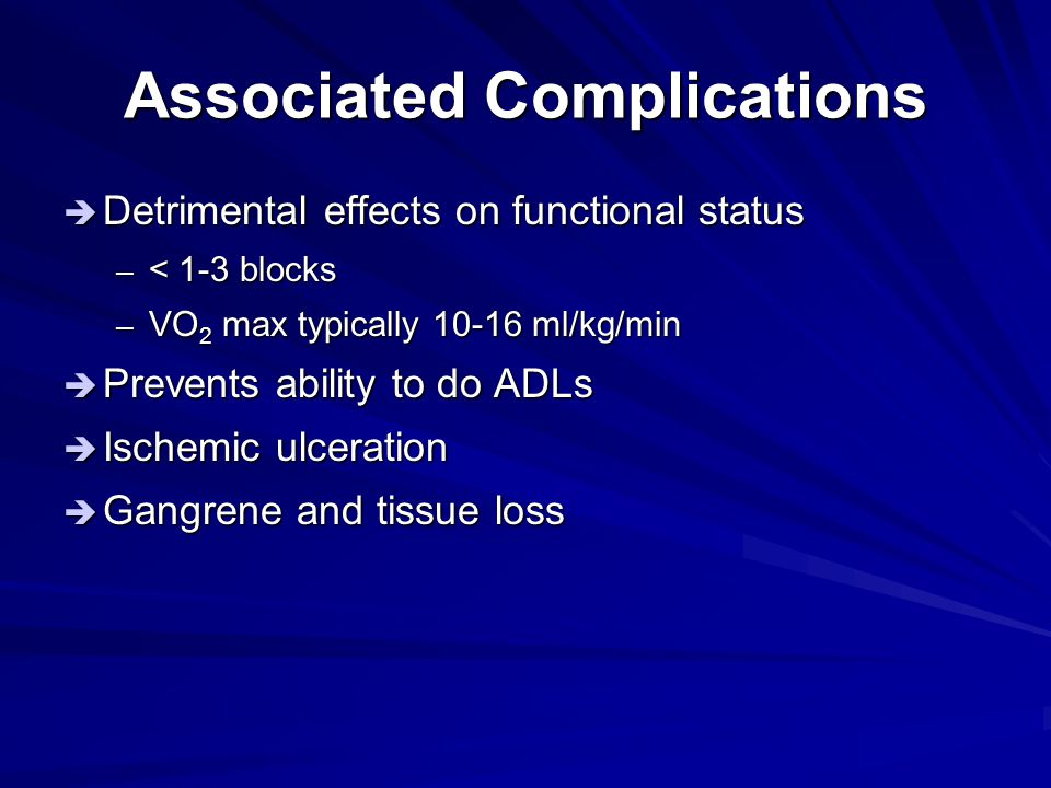 Associated Complications