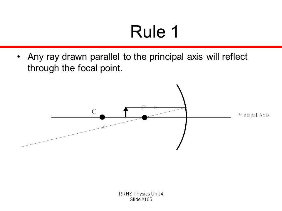 Rule 1 Any ray drawn parallel to the principal axis will reflect through the focal point.