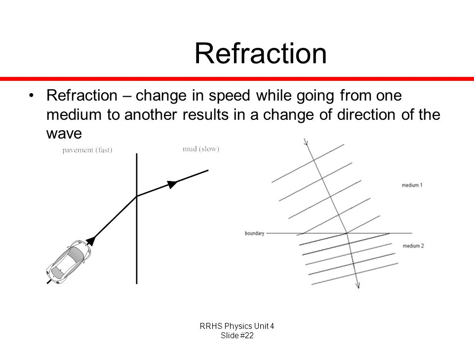 Refraction Refraction – change in speed while going from one medium to another results in a change of direction of the wave.