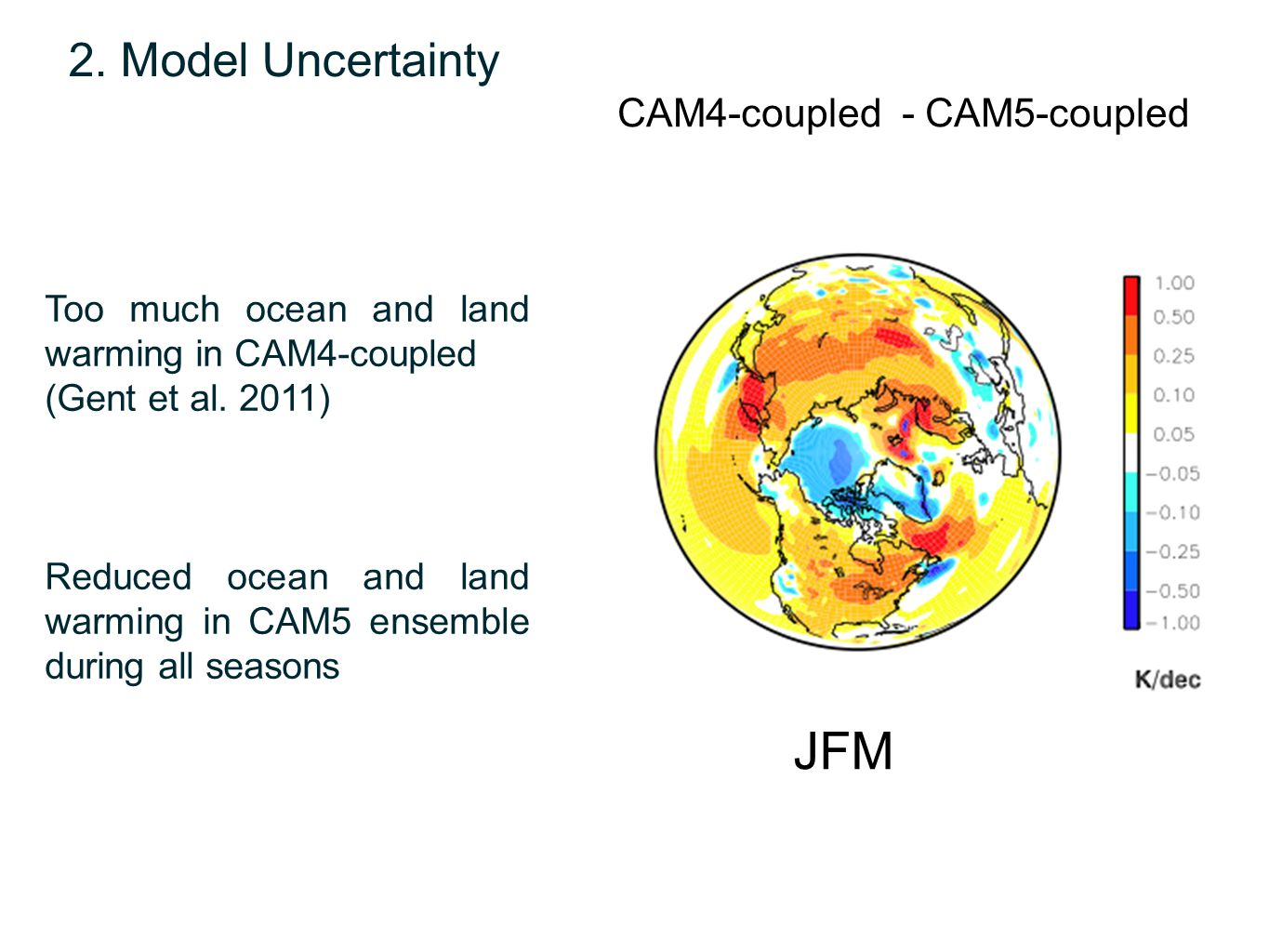JFM 2. Model Uncertainty CAM4-coupled - CAM5-coupled