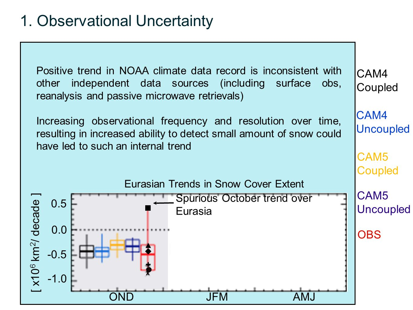 1. Observational Uncertainty