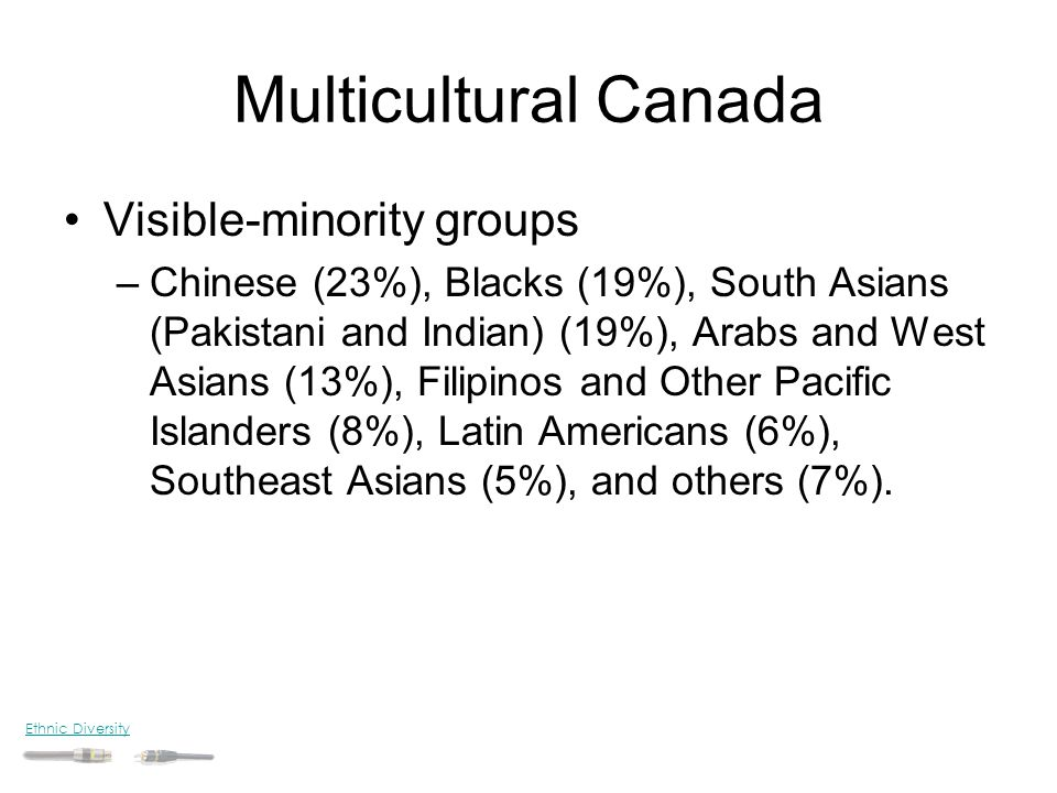 Multicultural Canada Visible-minority groups