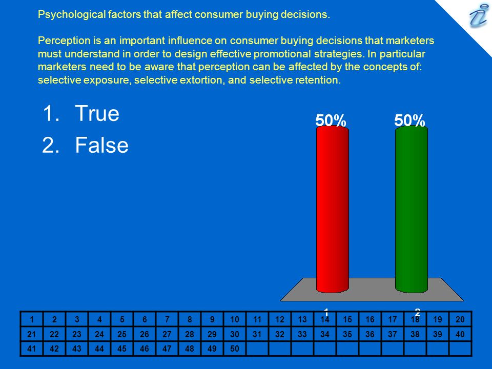 Psychological factors that affect consumer buying decisions