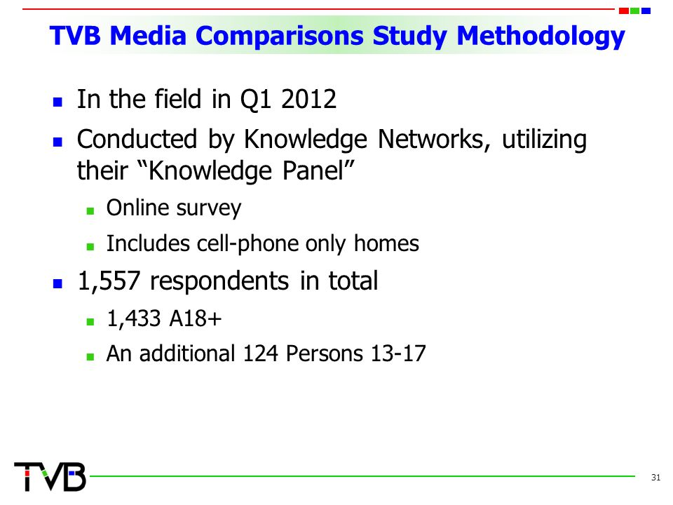 TVB Media Comparisons Study Methodology