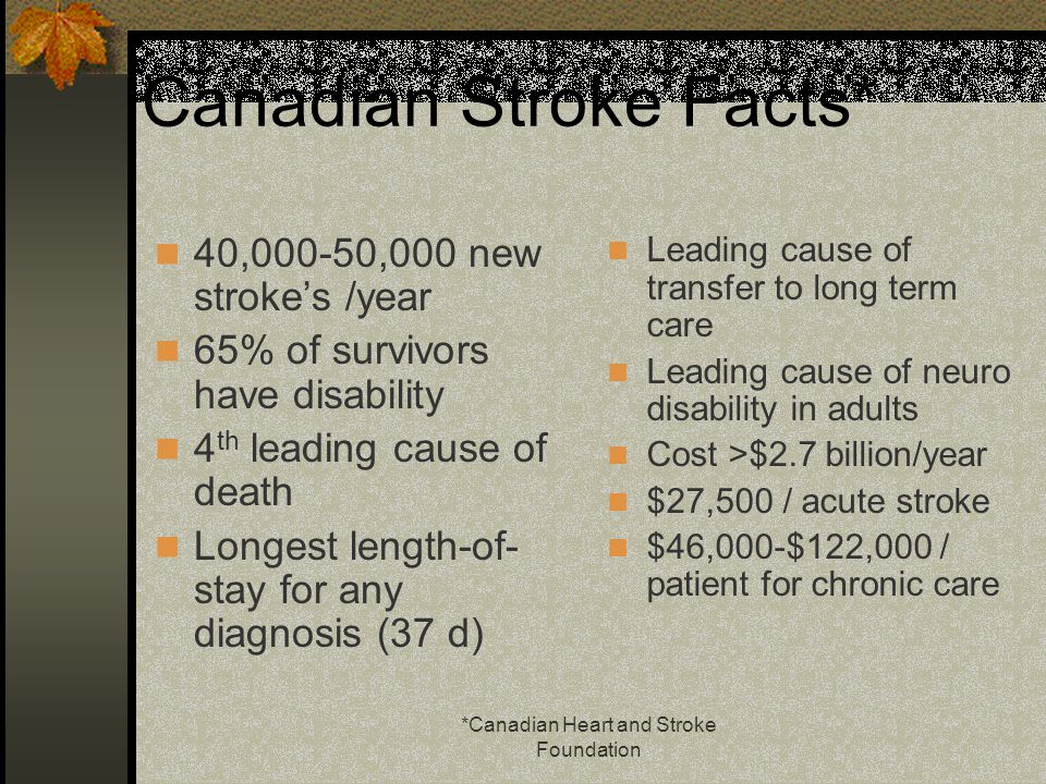 Canadian Stroke Facts*