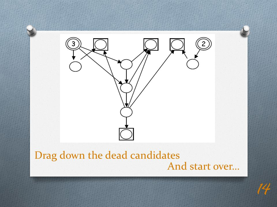 Drag down the dead candidates