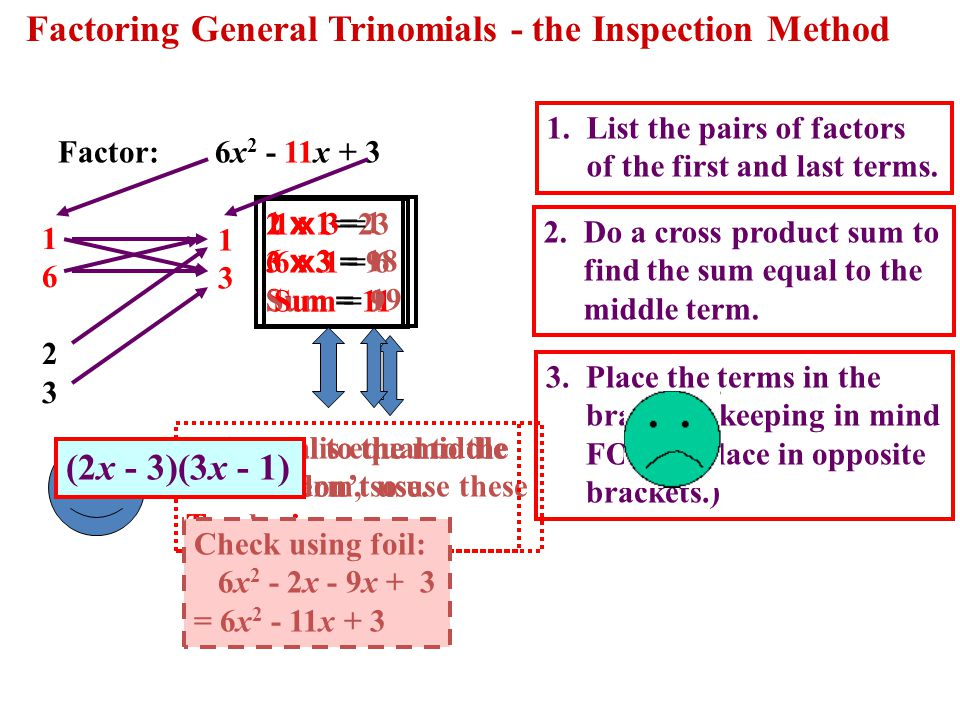 Factoring General Trinomials - the Inspection Method