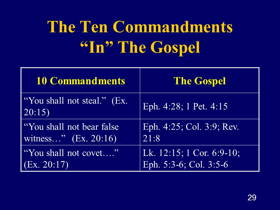 The Ten Commandments In The Gospel