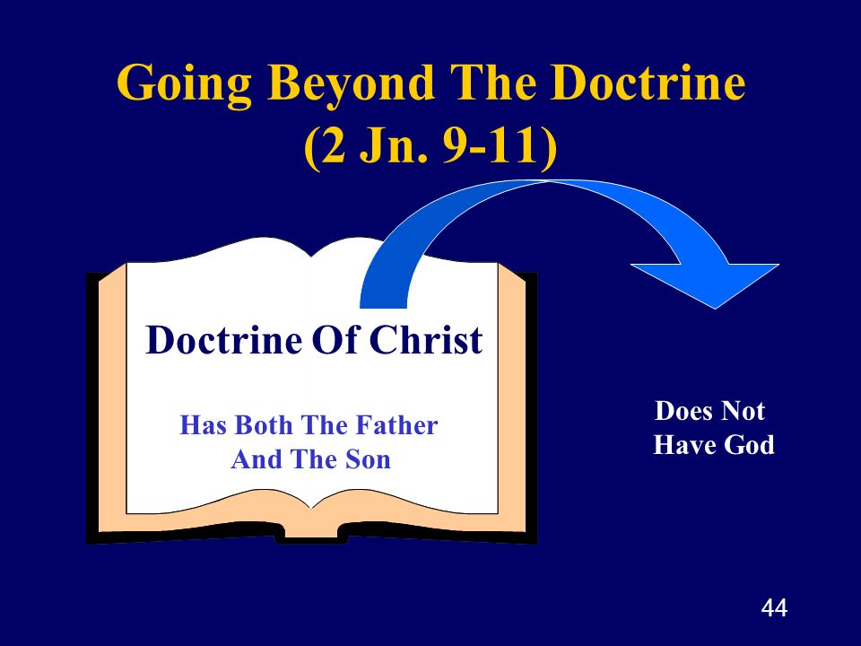 Going Beyond The Doctrine (2 Jn. 9-11)