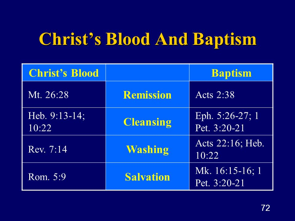 Christ's Blood And Baptism