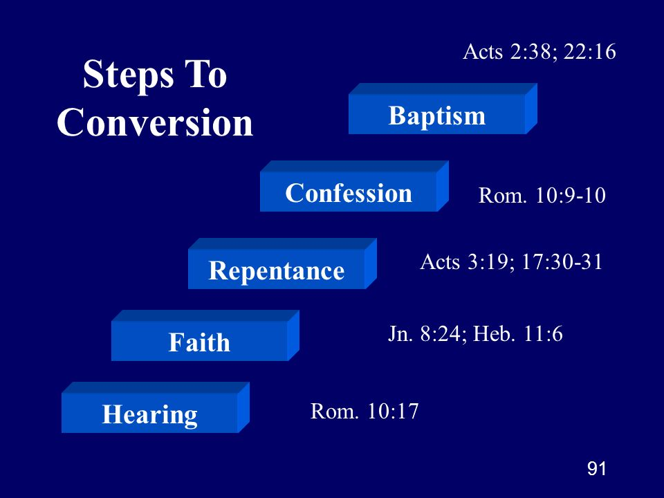 Steps To Conversion Baptism Confession Repentance Faith Hearing