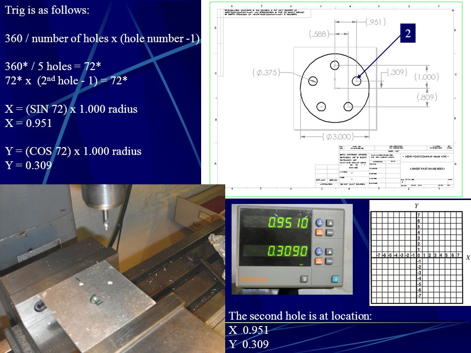 Trig is as follows: 360 / number of holes x (hole number -1) 360* / 5 holes = 72* 72* x (2nd hole - 1) = 72*
