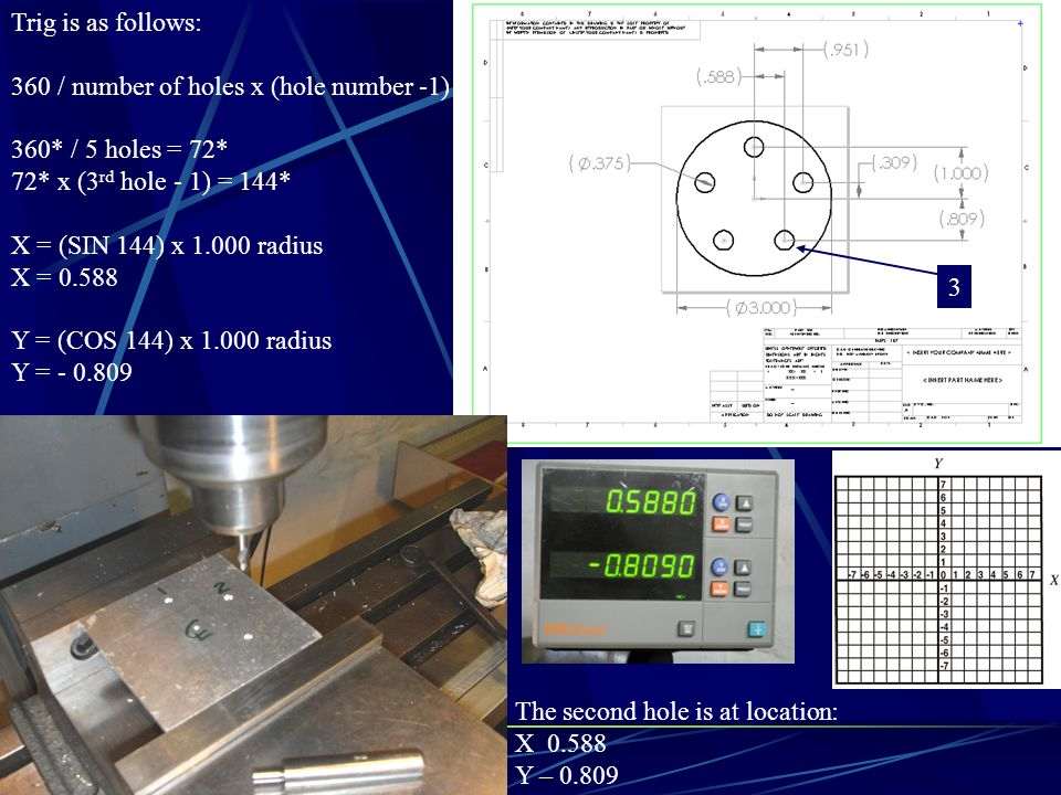 Trig is as follows: 360 / number of holes x (hole number -1) 360* / 5 holes = 72* 72* x (3rd hole - 1) = 144*
