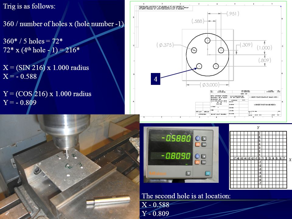 Trig is as follows: 360 / number of holes x (hole number -1) 360* / 5 holes = 72* 72* x (4th hole - 1) = 216*