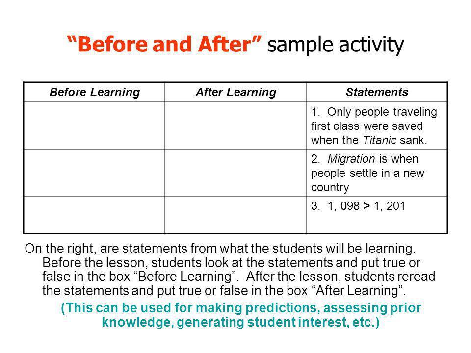 Before and After sample activity
