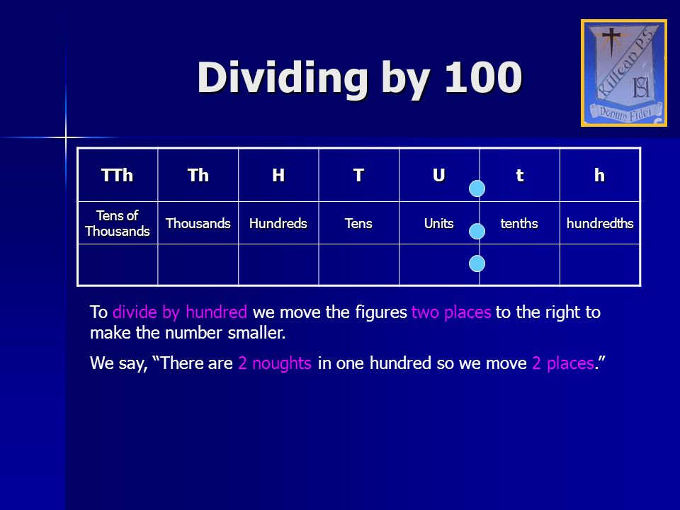 Dividing by 100 TTh Th H T U t h