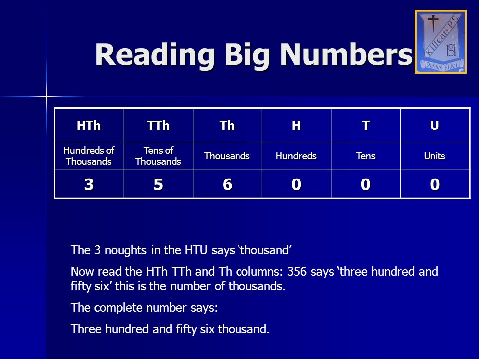 Reading Big Numbers HTh TTh Th H T U