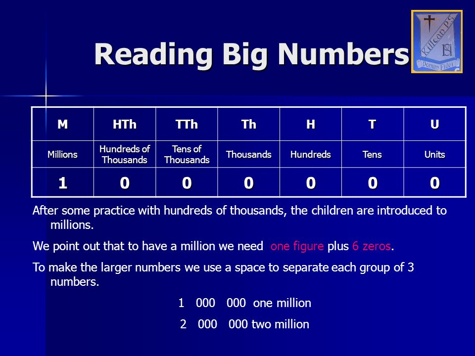 Reading Big Numbers 1 M HTh TTh Th H T U