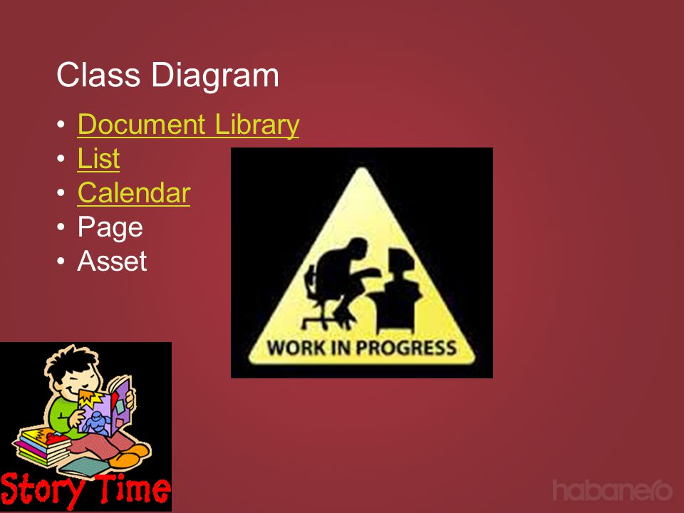 Class Diagram Document Library List Calendar Page Asset