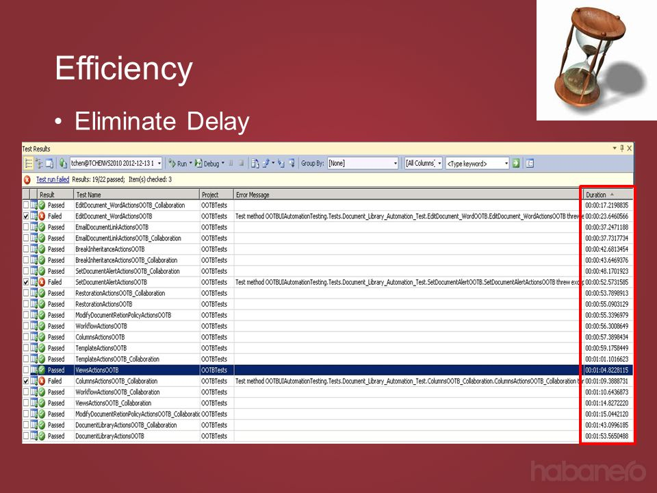Efficiency Eliminate Delay