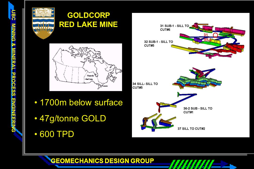 GOLDCORP RED LAKE MINE 1700m below surface 47g/tonne GOLD 600 TPD