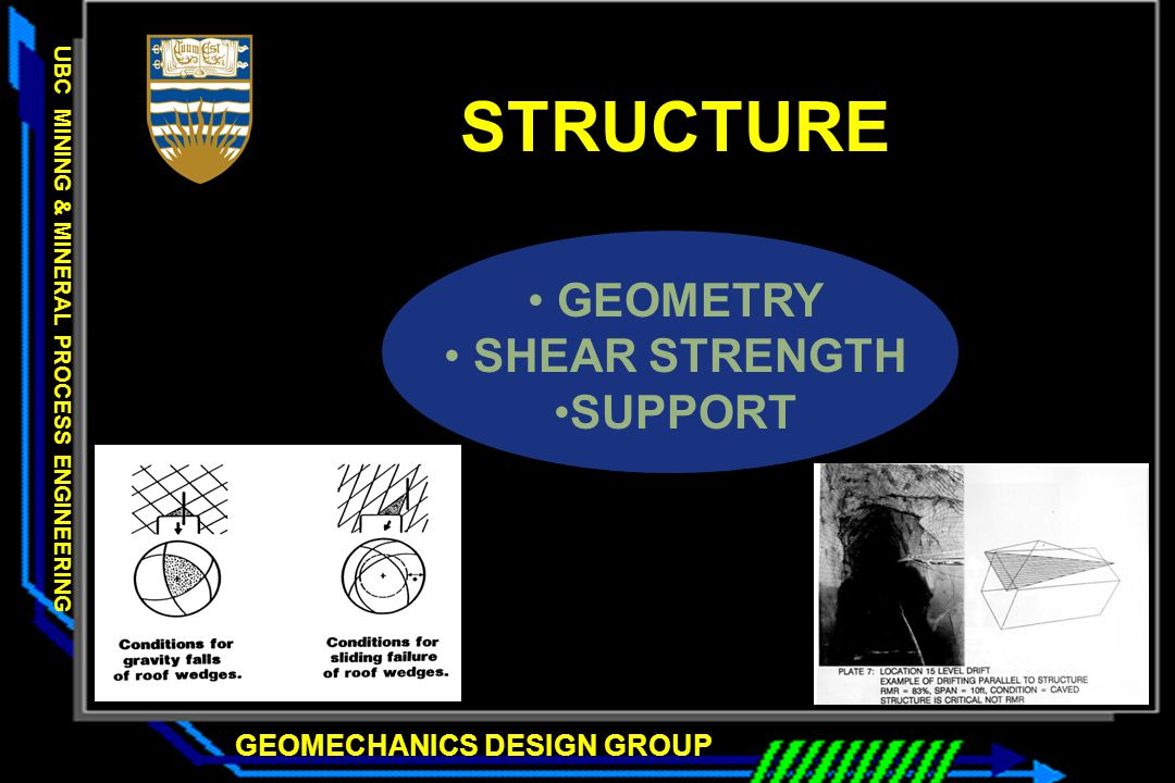 STRUCTURE GEOMETRY SHEAR STRENGTH SUPPORT GEOMECHANICS DESIGN GROUP