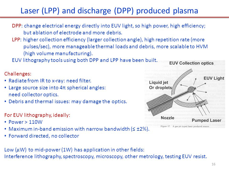 Laser (LPP) and discharge (DPP) produced plasma