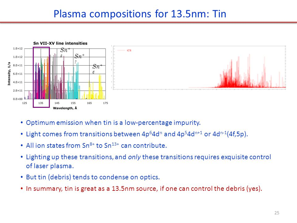 Plasma compositions for 13.5nm: Tin