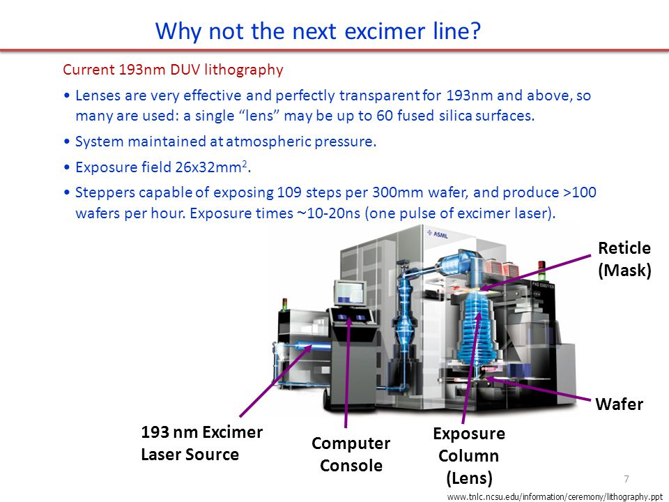 Why not the next excimer line
