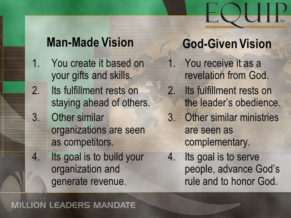 Man-Made Vision God-Given Vision
