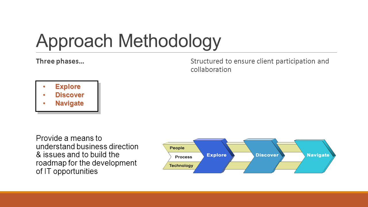 Approach Methodology Three phases…