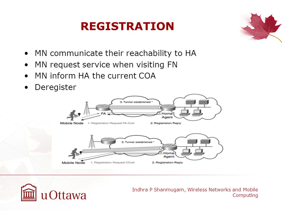 REGISTRATION MN communicate their reachability to HA