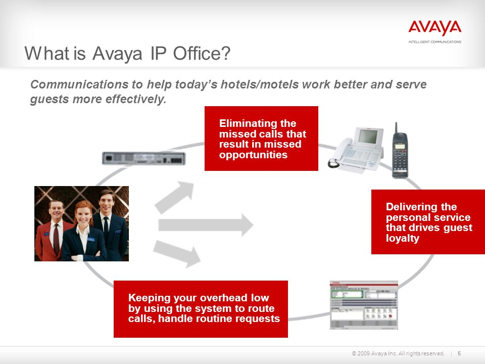 What is Avaya IP Office Communications to help today's hotels/motels work better and serve guests more effectively.
