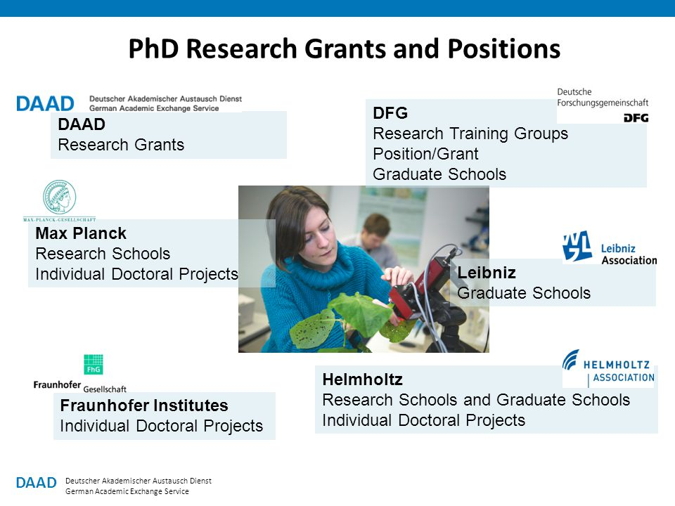 PhD Research Grants and Positions