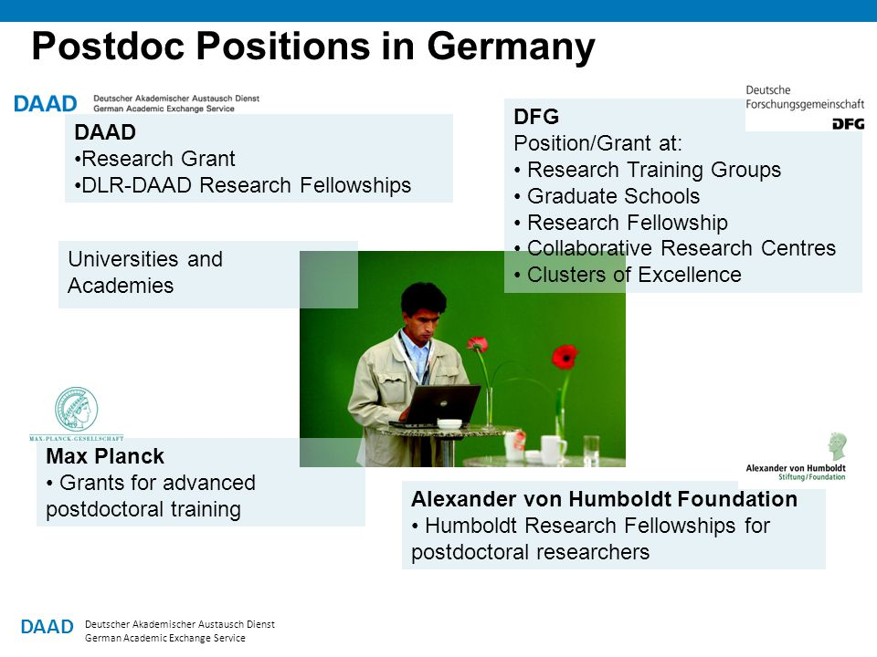 Postdoc Positions in Germany