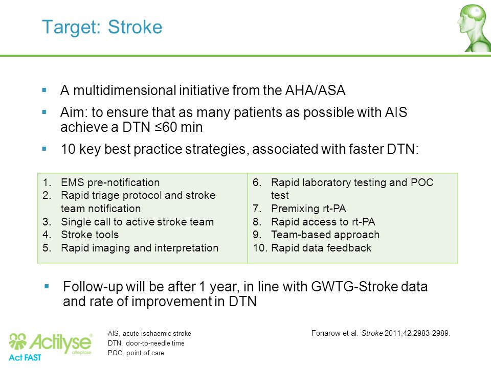Target: Stroke A multidimensional initiative from the AHA/ASA