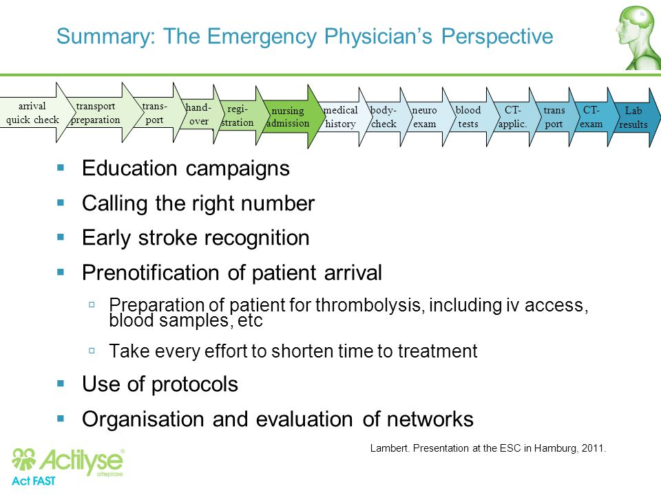 Summary: The Emergency Physician's Perspective