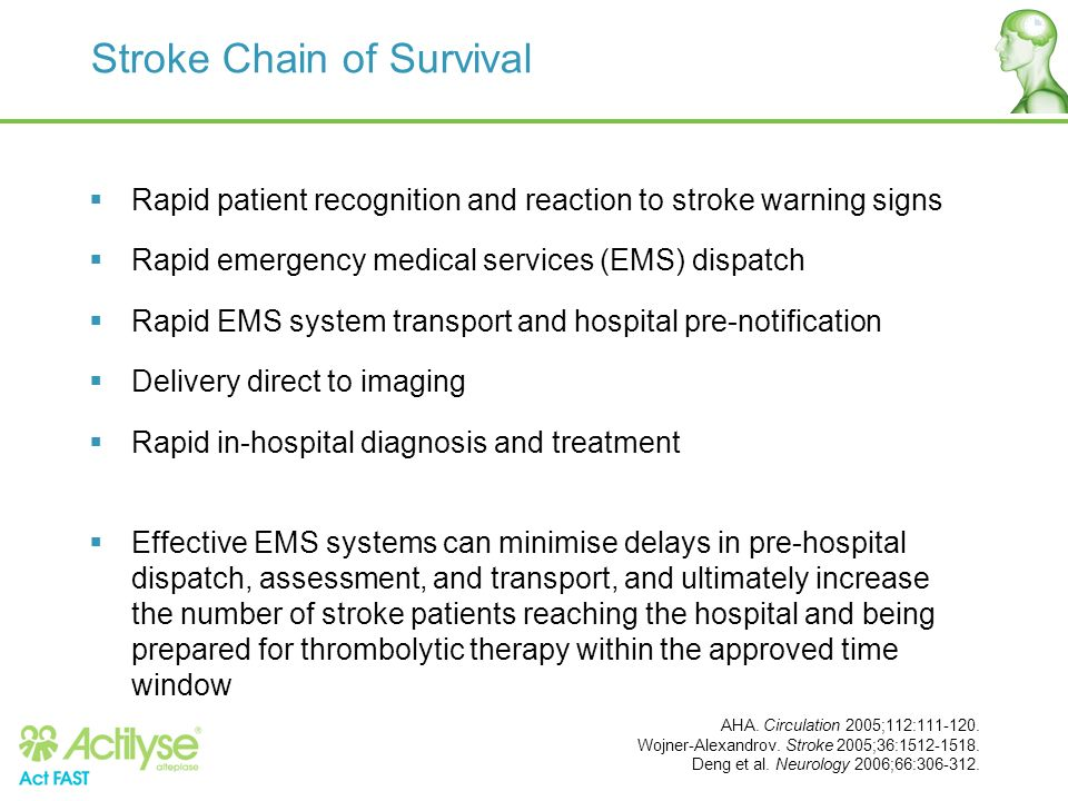 Stroke Chain of Survival