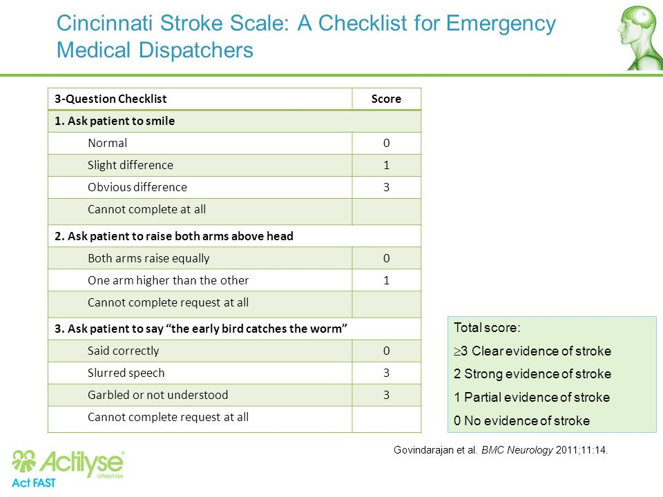 Cincinnati Stroke Scale: A Checklist for Emergency Medical Dispatchers