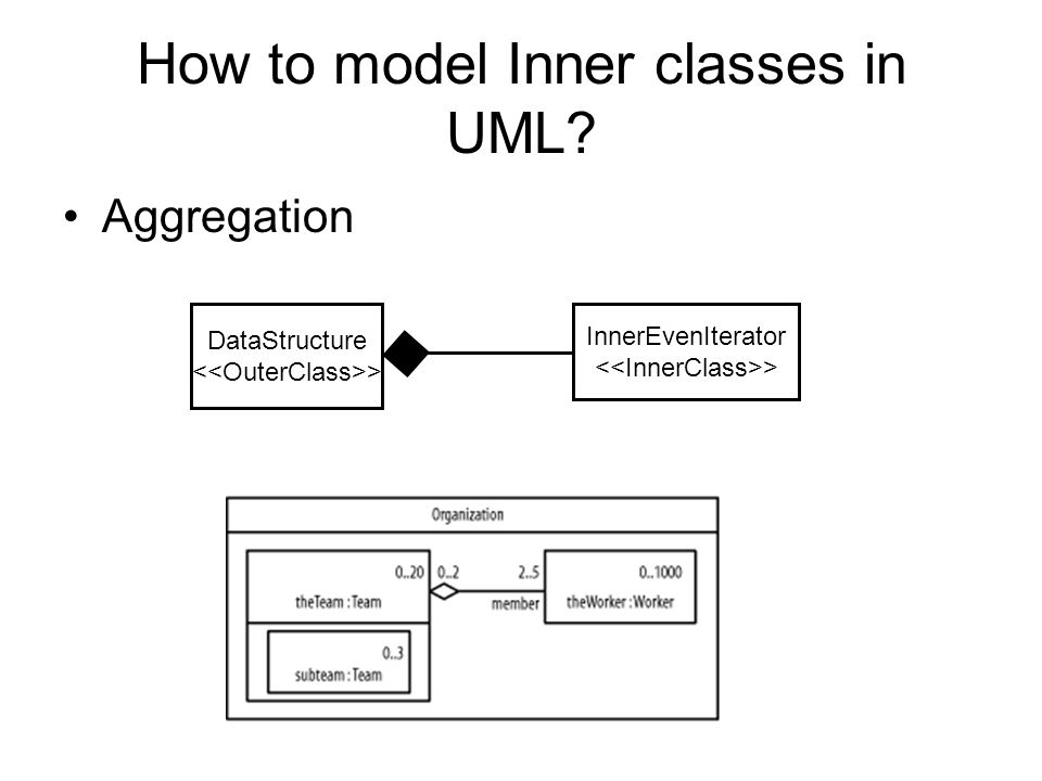 Object oriented uml class diagram ppt download how to model inner classes in uml ccuart Choice Image