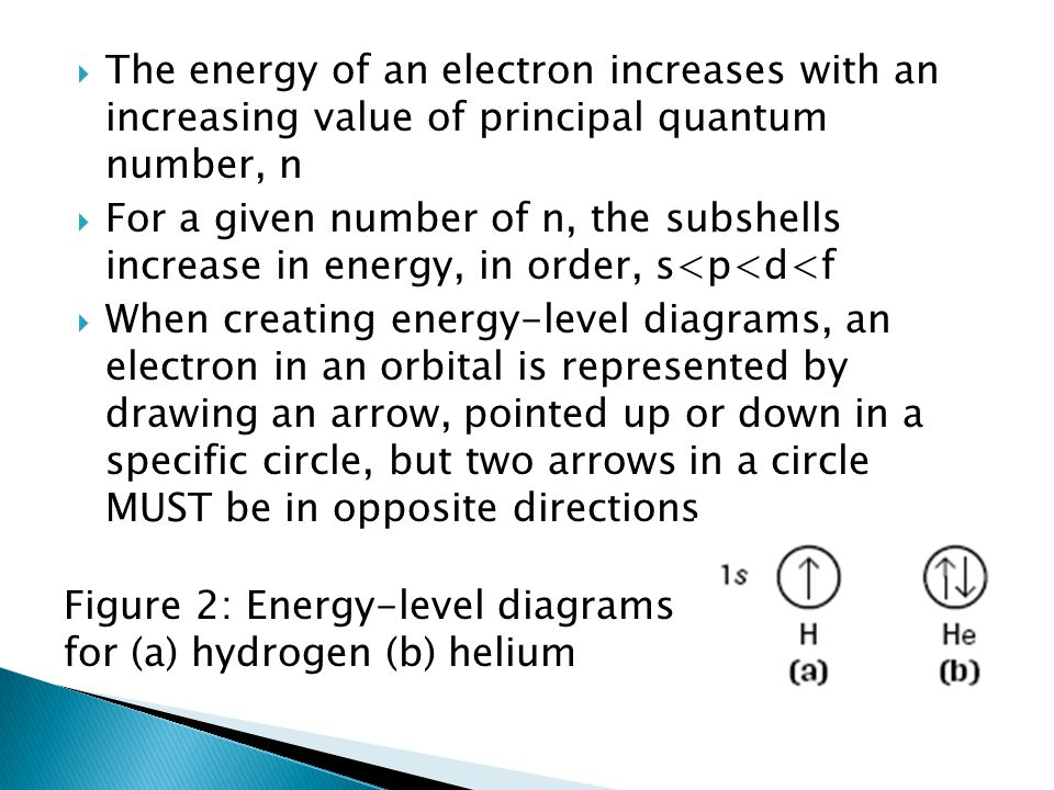 The energy of an electron increases with an increasing value of principal quantum number, n
