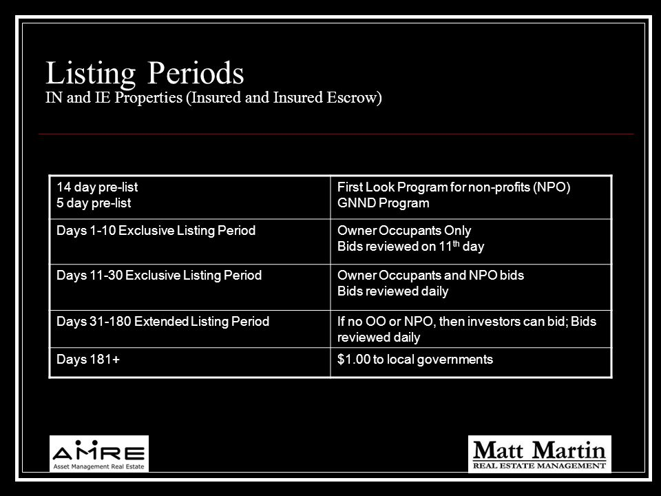 Listing Periods IN and IE Properties (Insured and Insured Escrow)